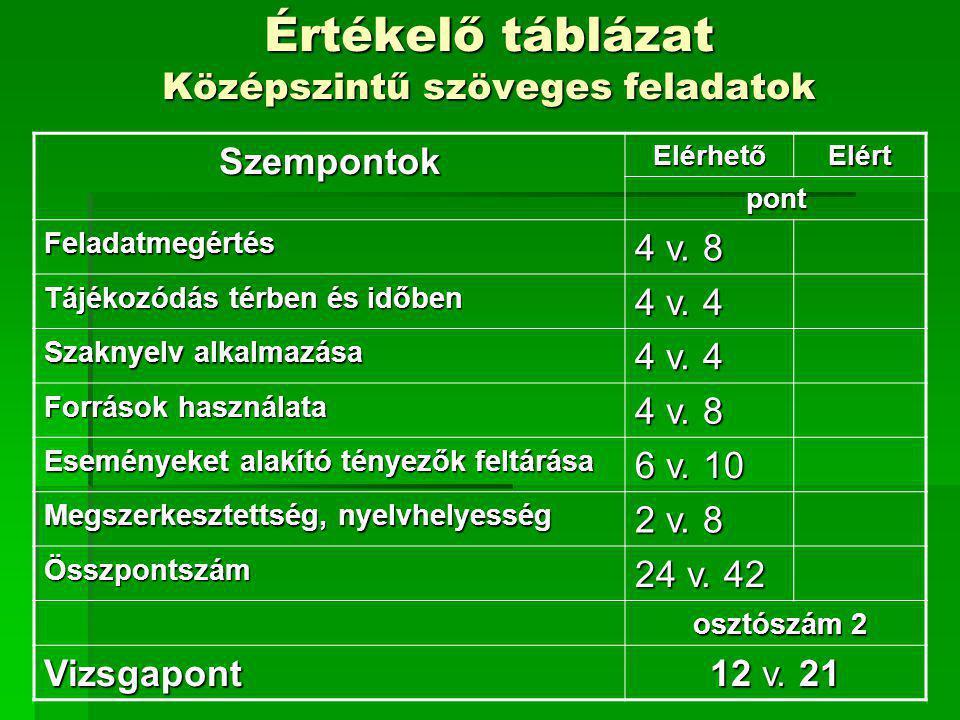 Értékelő táblázat Középszintű szöveges feladatok