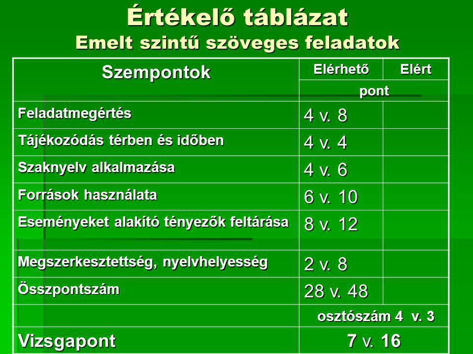Értékelő táblázat Emelt szintű szöveges feladatok