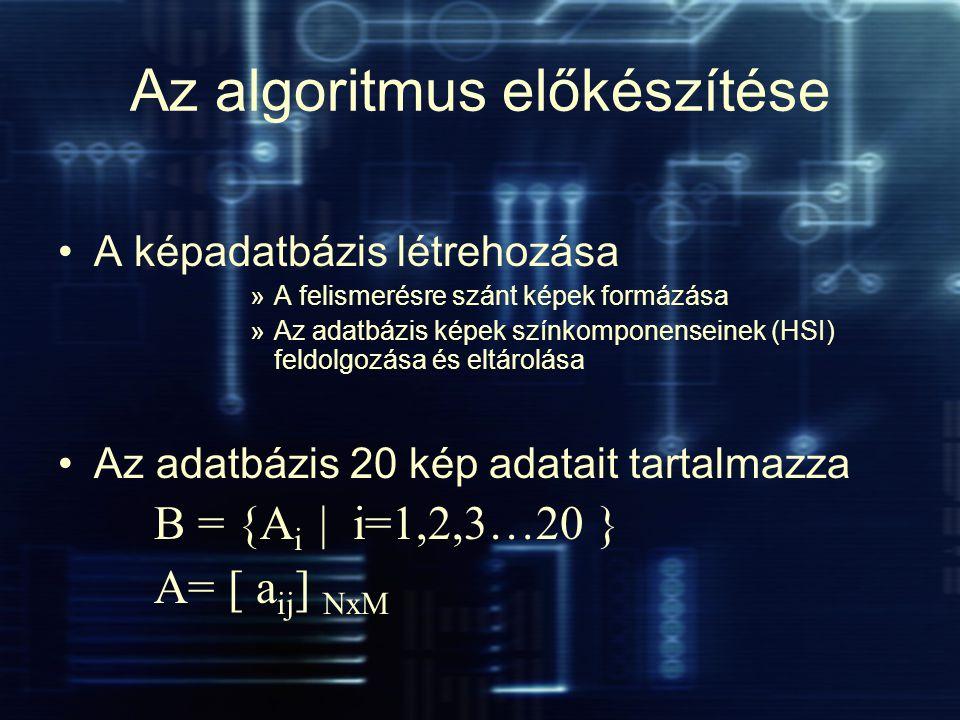 Az algoritmus előkészítése
