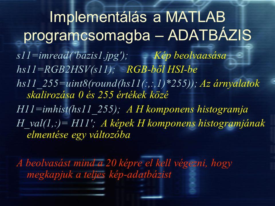 Implementálás a MATLAB programcsomagba – ADATBÁZIS