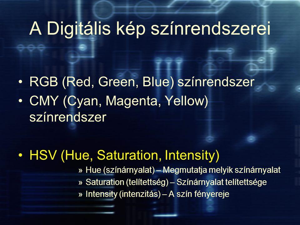 A Digitális kép színrendszerei