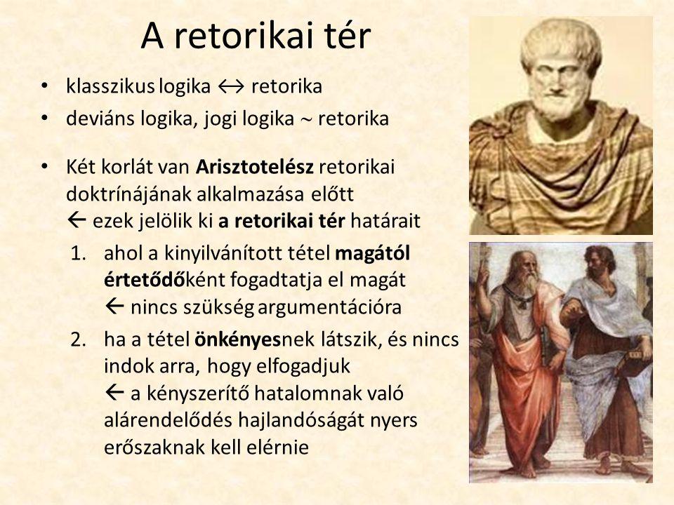 A retorikai tér klasszikus logika ↔ retorika