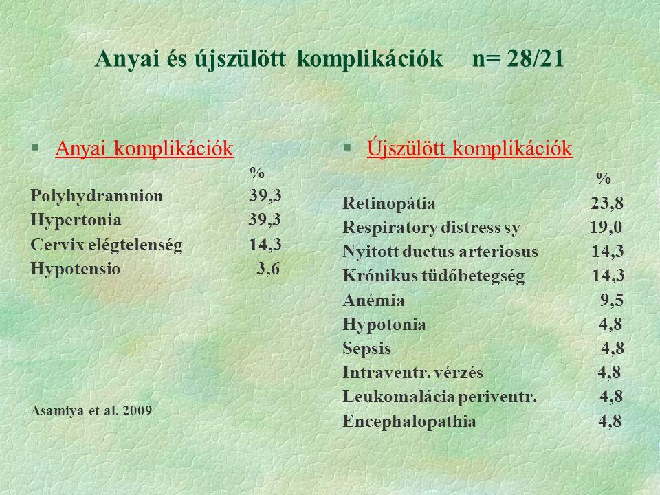 Anyai és újszülött komplikációk n= 28/21