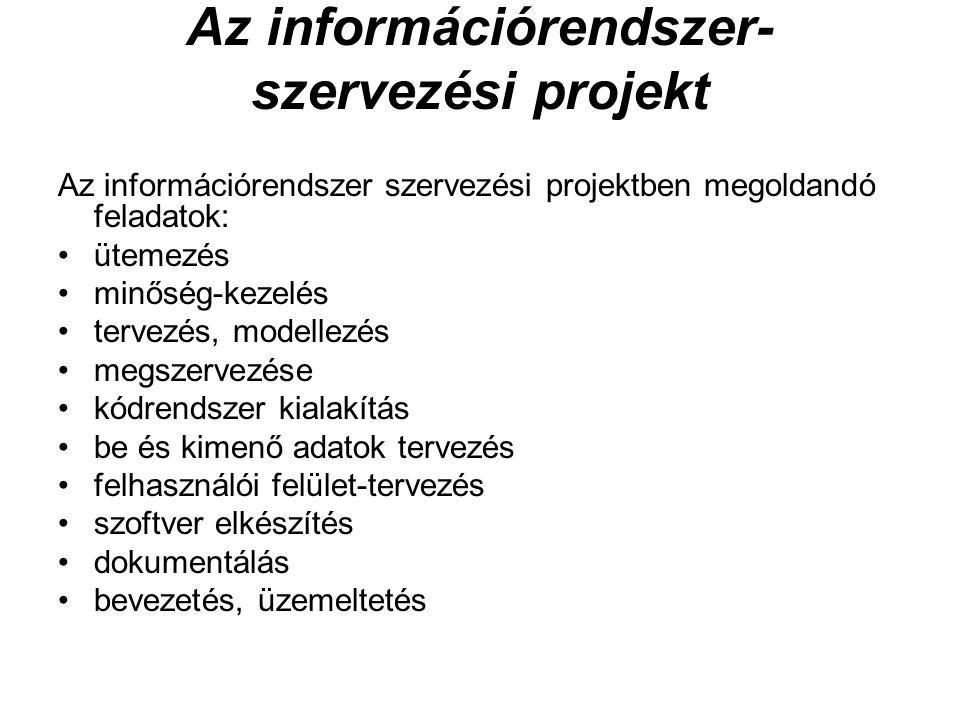 Az információrendszer-szervezési projekt