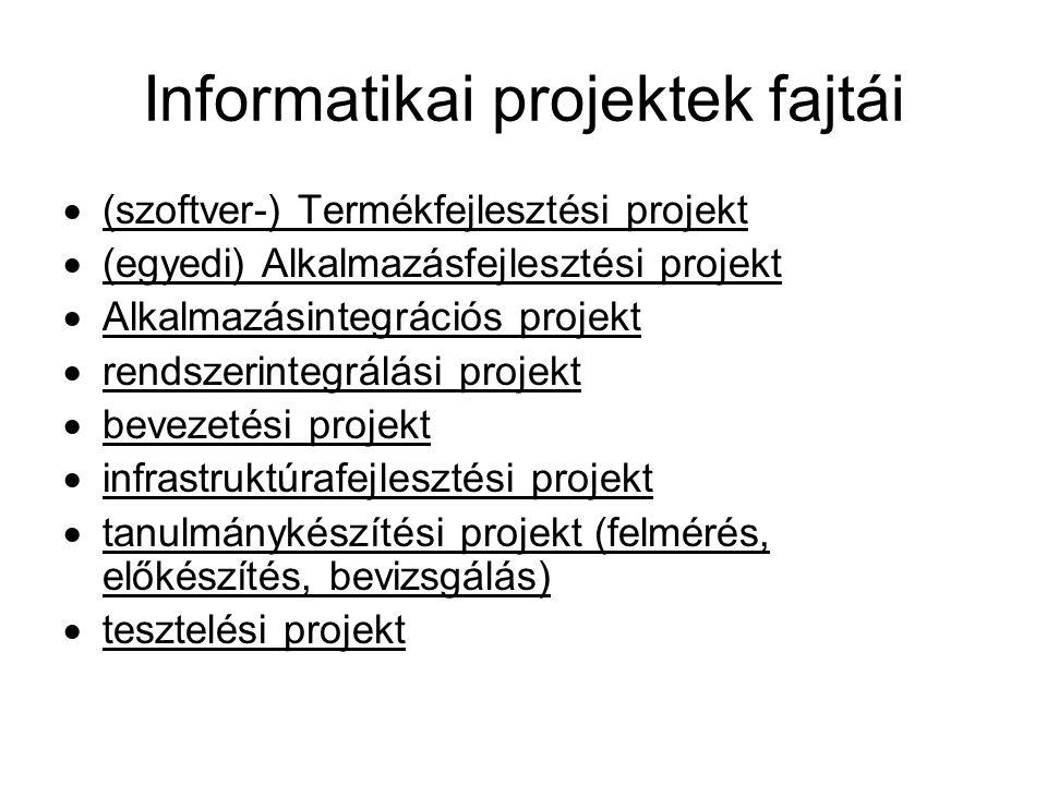 Informatikai projektek fajtái