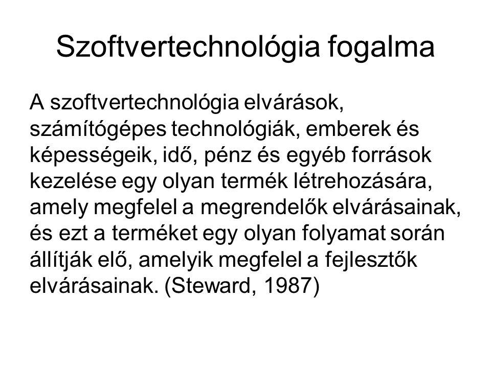 Szoftvertechnológia fogalma