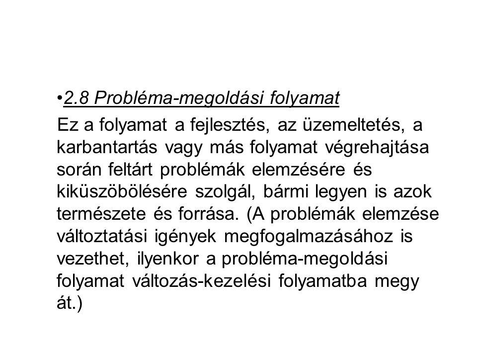 2.8 Probléma-megoldási folyamat