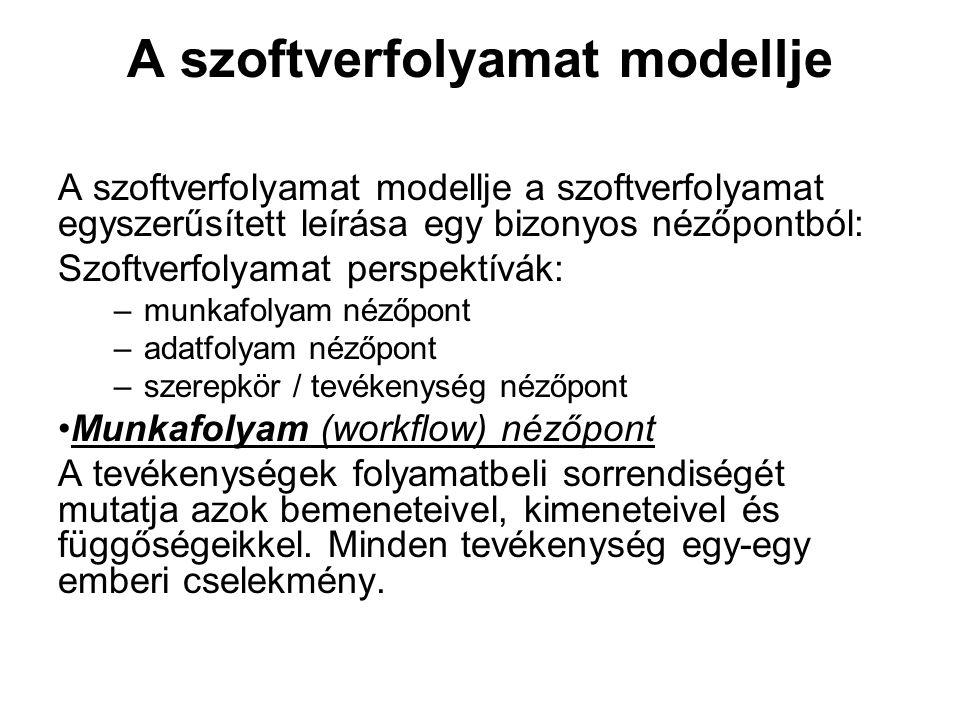 A szoftverfolyamat modellje