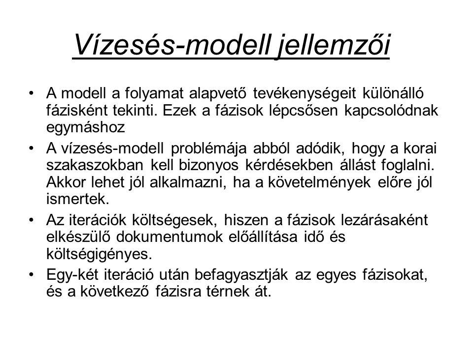 Vízesés-modell jellemzői