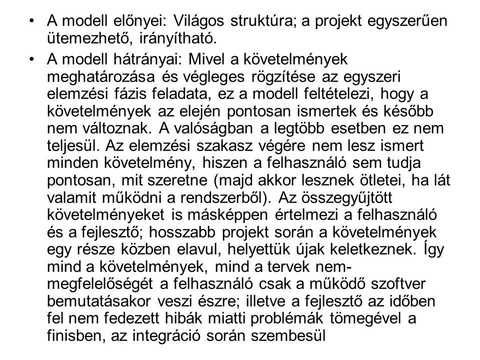 A modell előnyei: Világos struktúra; a projekt egyszerűen ütemezhető, irányítható.