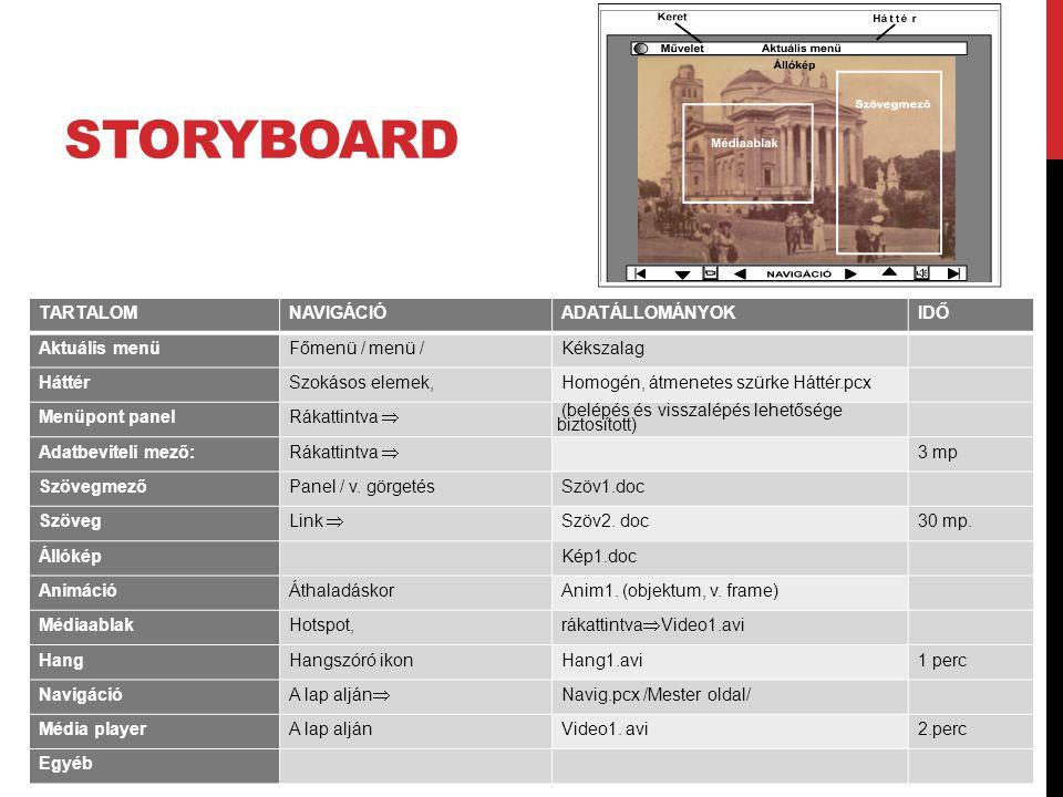 Storyboard TARTALOM NAVIGÁCIÓ ADATÁLLOMÁNYOK IDŐ Aktuális menü
