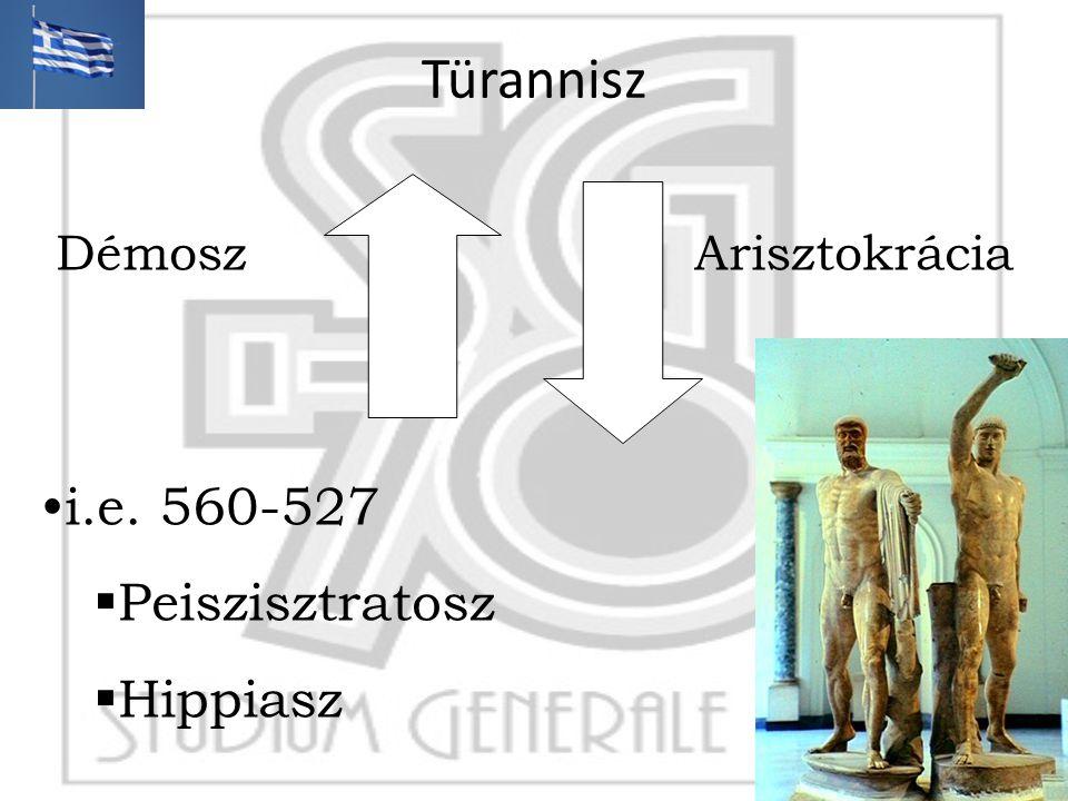 Türannisz Démosz Arisztokrácia i.e. 560-527 Peiszisztratosz Hippiasz