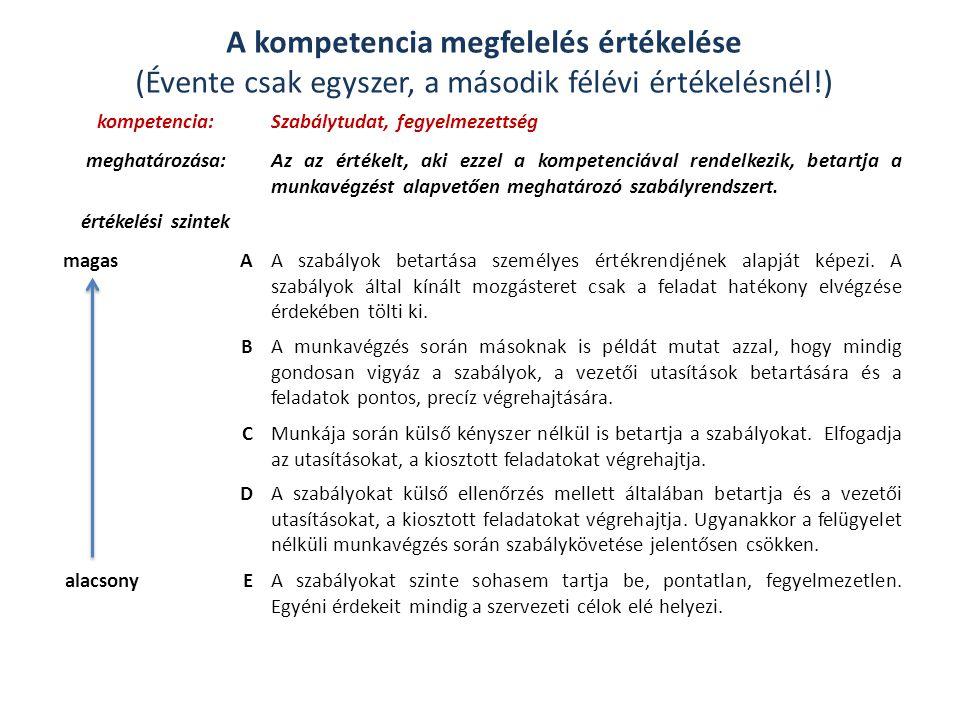 A kompetencia megfelelés értékelése (Évente csak egyszer, a második félévi értékelésnél!)