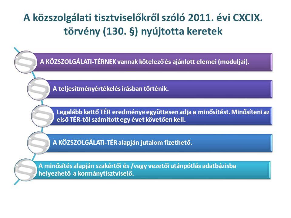 A közszolgálati tisztviselőkről szóló 2011. évi CXCIX. törvény (130