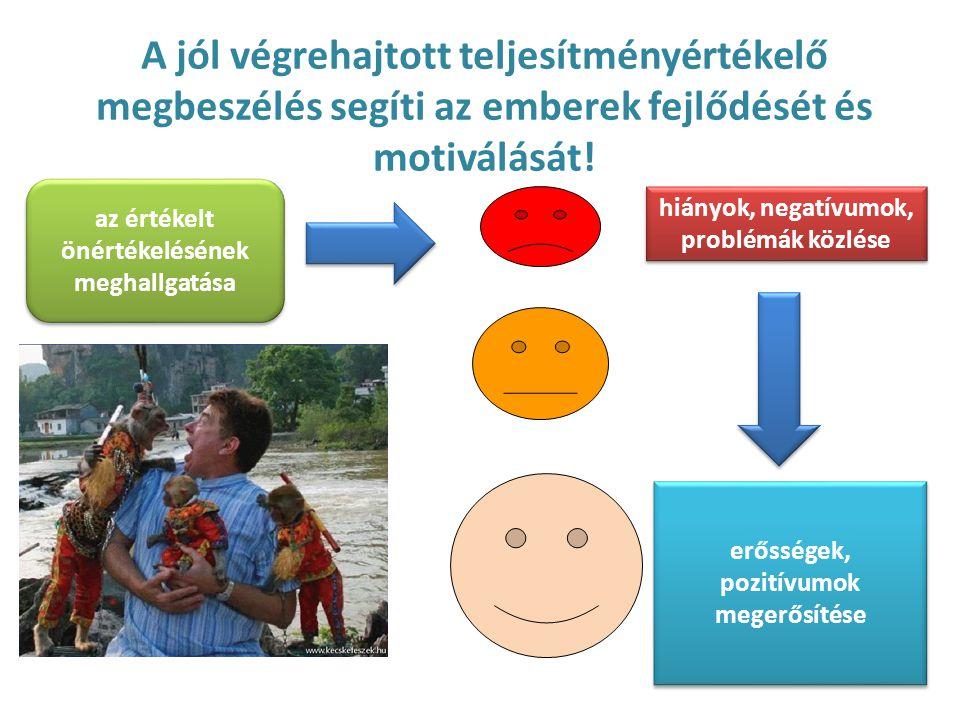 A jól végrehajtott teljesítményértékelő megbeszélés segíti az emberek fejlődését és motiválását!