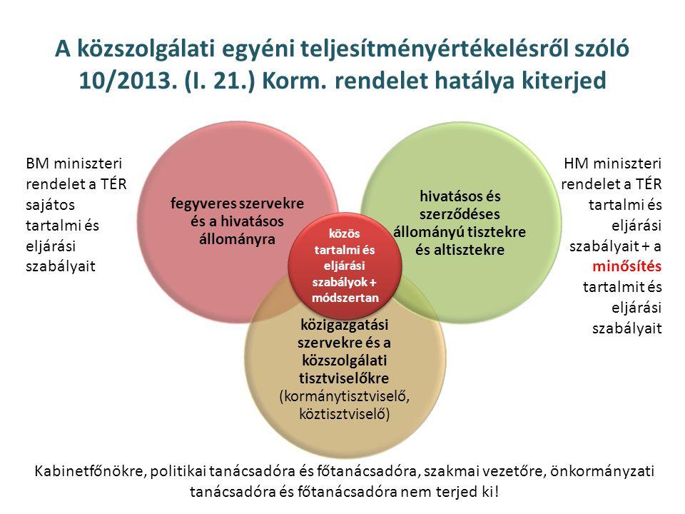 A közszolgálati egyéni teljesítményértékelésről szóló 10/2013. (I. 21