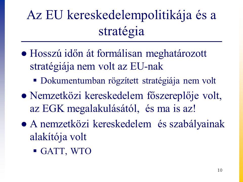 Az EU kereskedelempolitikája és a stratégia