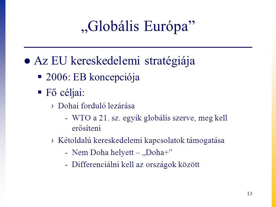 """""""Globális Európa Az EU kereskedelemi stratégiája 2006: EB koncepciója"""