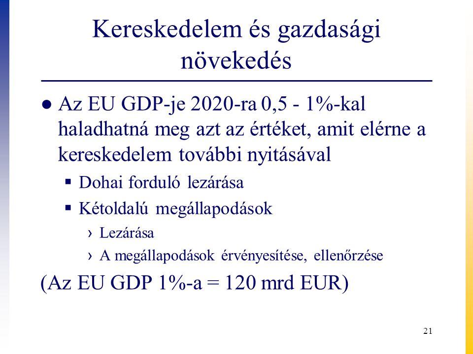 Kereskedelem és gazdasági növekedés
