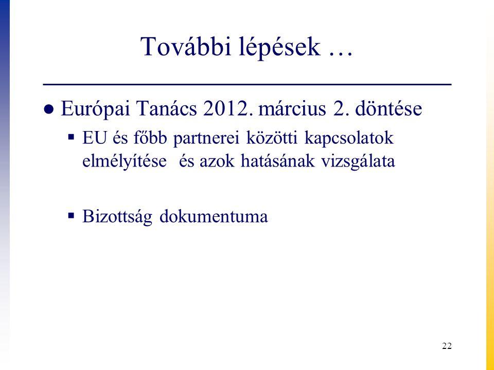 További lépések … Európai Tanács 2012. március 2. döntése