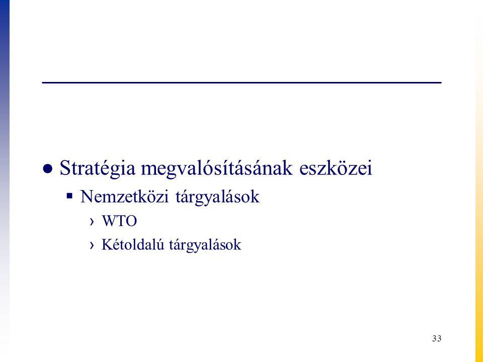 Stratégia megvalósításának eszközei