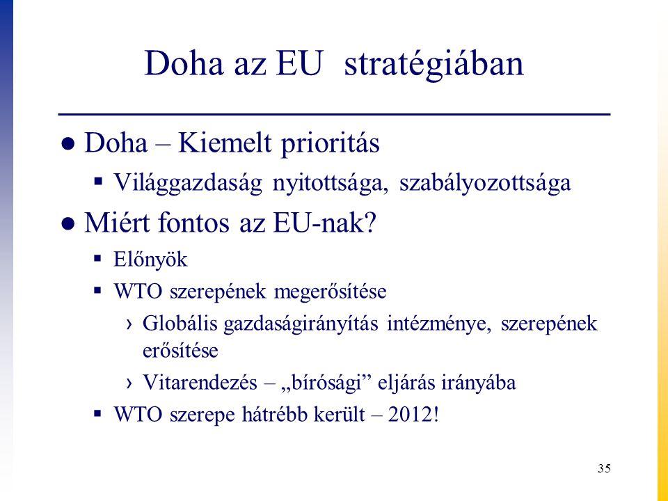 Doha az EU stratégiában