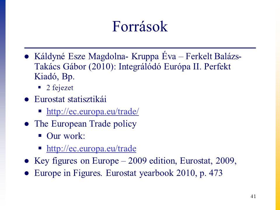 Források Káldyné Esze Magdolna- Kruppa Éva – Ferkelt Balázs- Takács Gábor (2010): Integrálódó Európa II. Perfekt Kiadó, Bp.