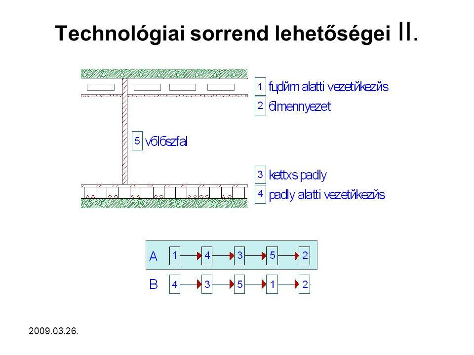 Technológiai sorrend lehetőségei II.