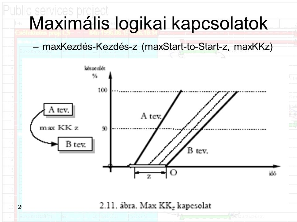 Maximális logikai kapcsolatok