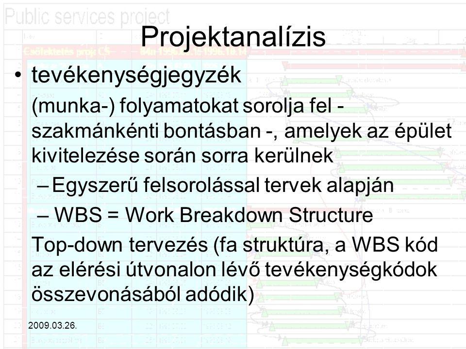 Projektanalízis tevékenységjegyzék