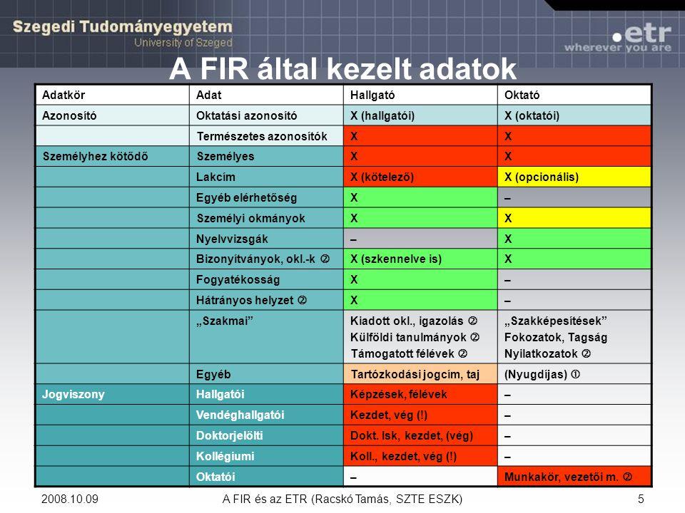 A FIR által kezelt adatok
