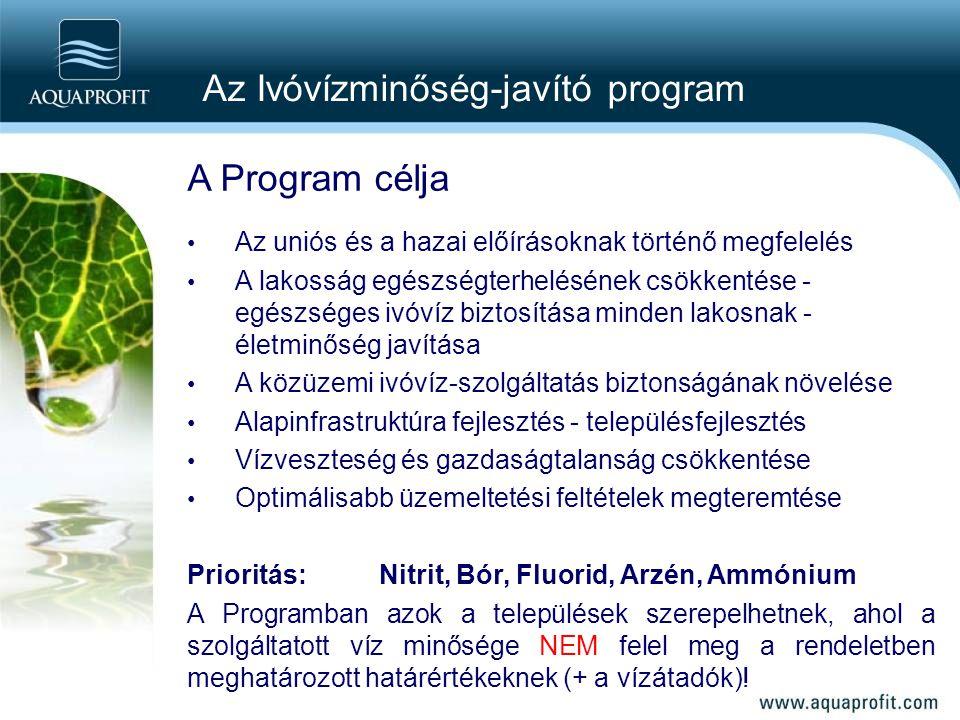 Az Ivóvízminőség-javító program