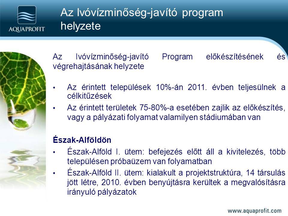 Az Ivóvízminőség-javító program helyzete