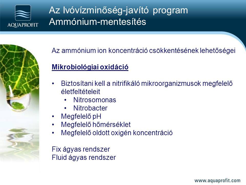 Az Ivóvízminőség-javító program Ammónium-mentesítés