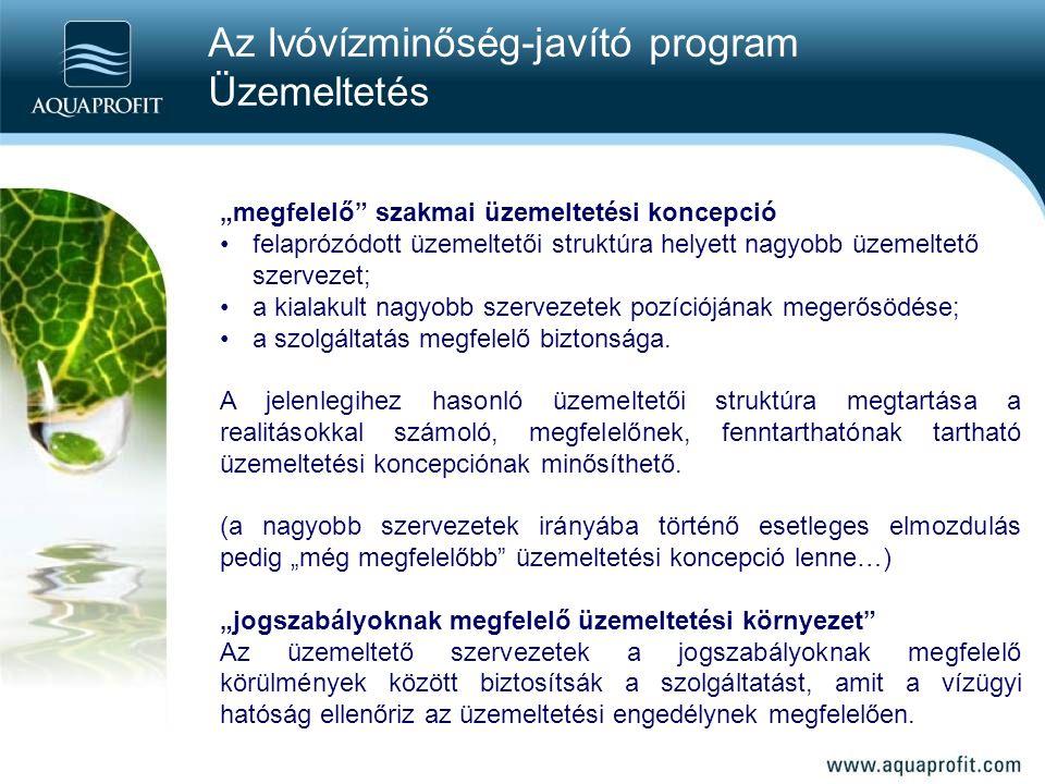 Az Ivóvízminőség-javító program Üzemeltetés