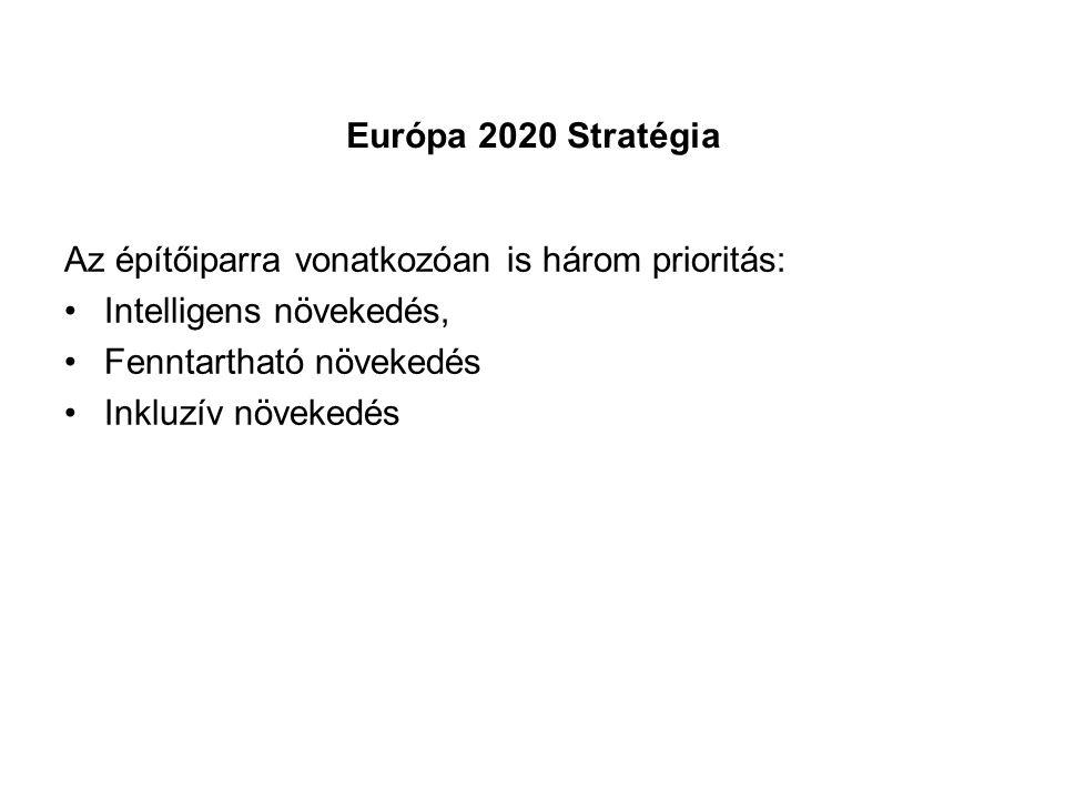 Európa 2020 Stratégia Az építőiparra vonatkozóan is három prioritás: Intelligens növekedés, Fenntartható növekedés.