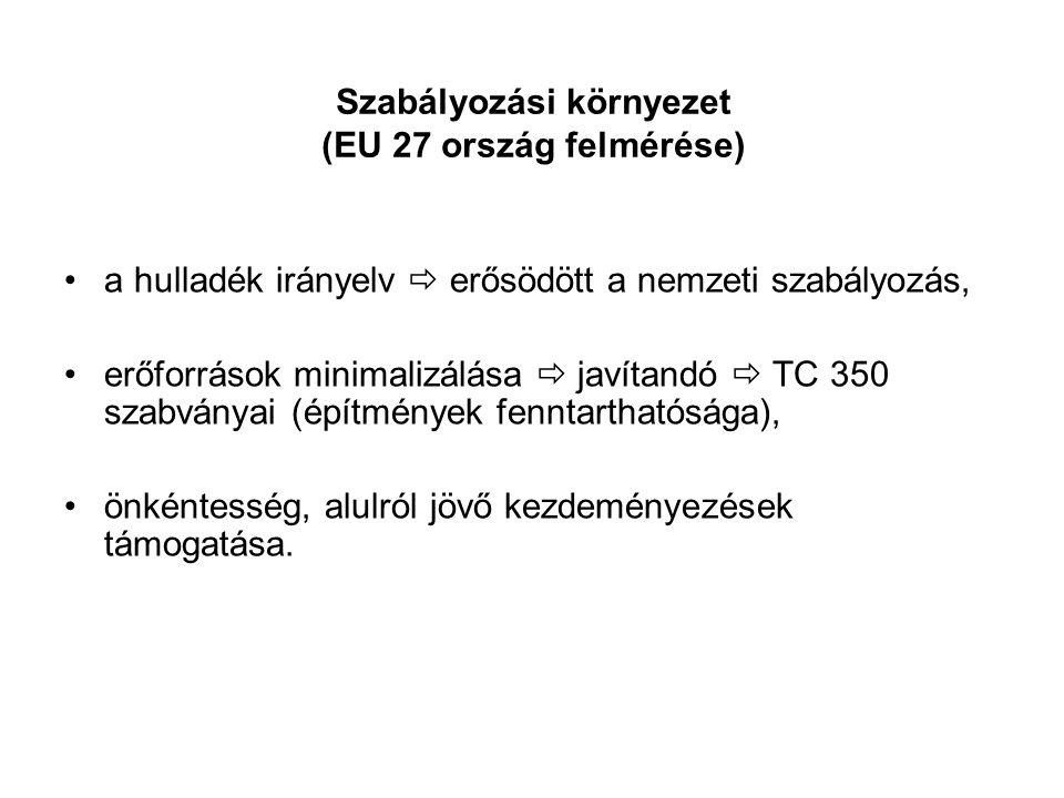 Szabályozási környezet (EU 27 ország felmérése)