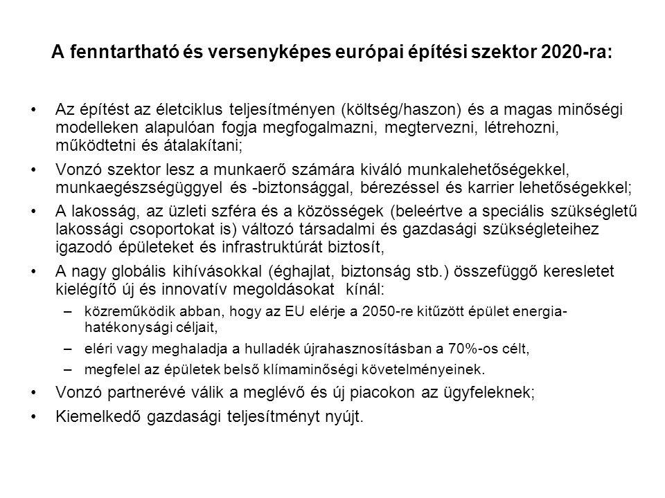 A fenntartható és versenyképes európai építési szektor 2020-ra: