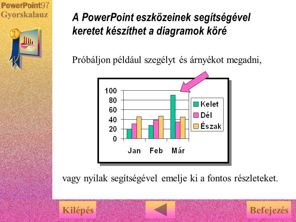 A PowerPoint eszközeinek segítségével keretet készíthet a diagramok köré