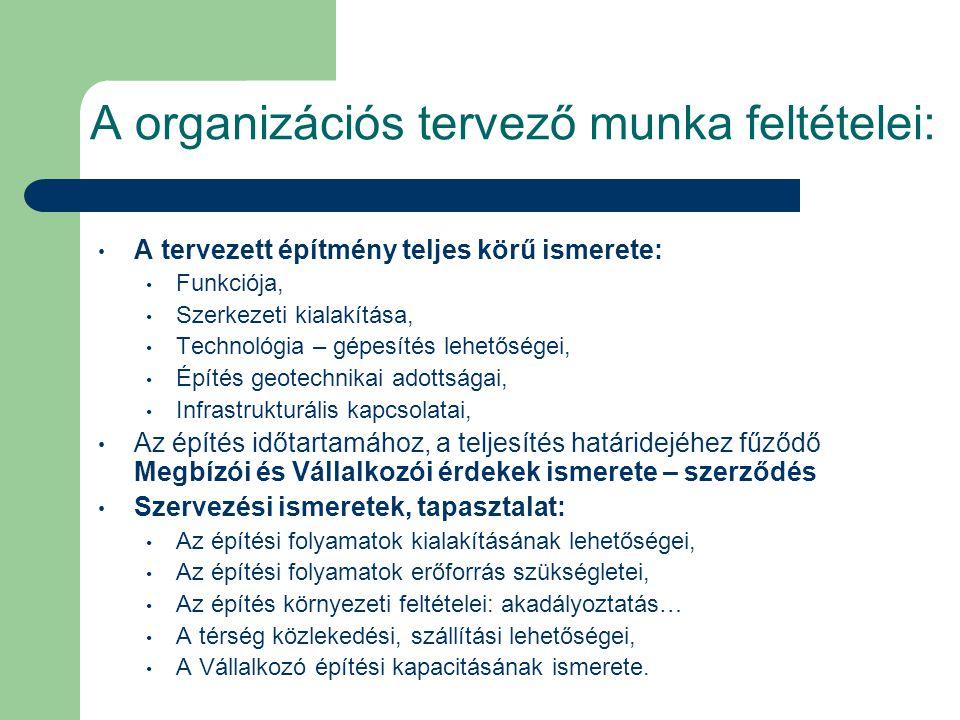 A organizációs tervező munka feltételei: