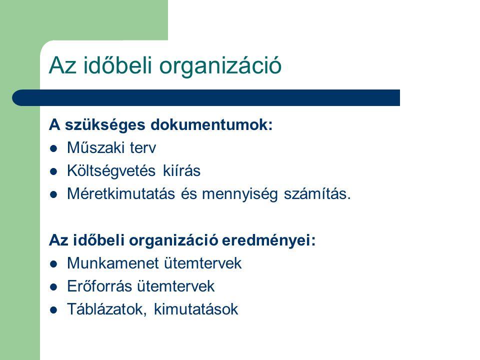 Az időbeli organizáció