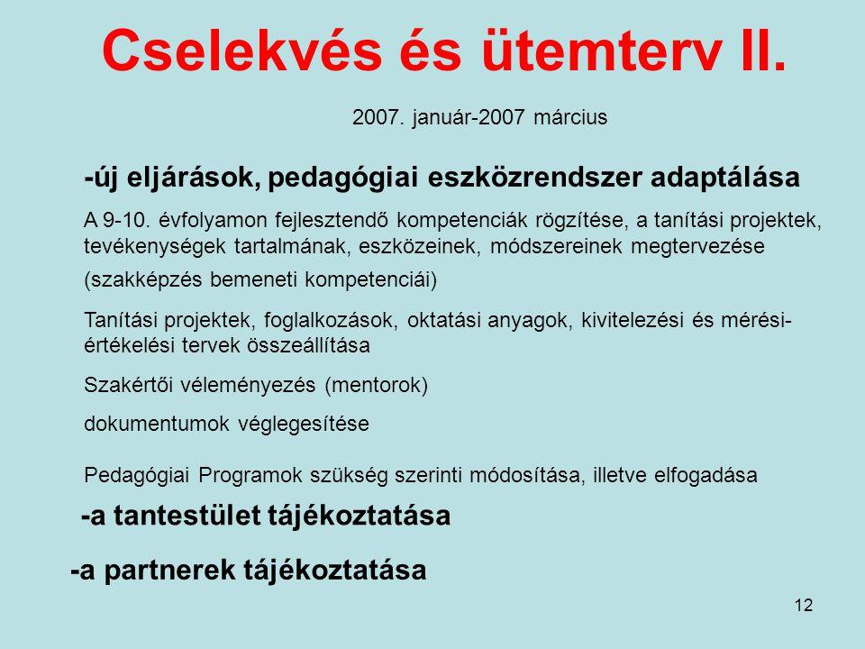 Cselekvés és ütemterv II.
