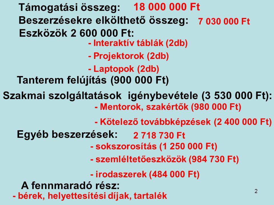 Beszerzésekre elkölthető összeg: Eszközök 2 600 000 Ft: