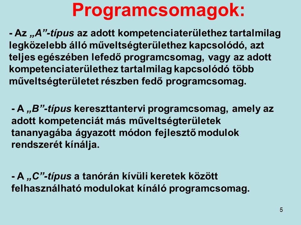 Programcsomagok: