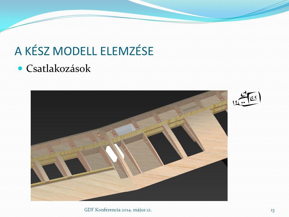 A kész modell elemzése Csatlakozások GDF Konferencia 2014. május 12.
