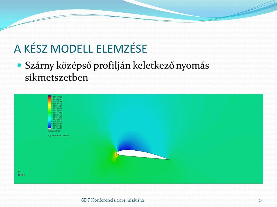 A kész modell elemzése Szárny középső profilján keletkező nyomás síkmetszetben.