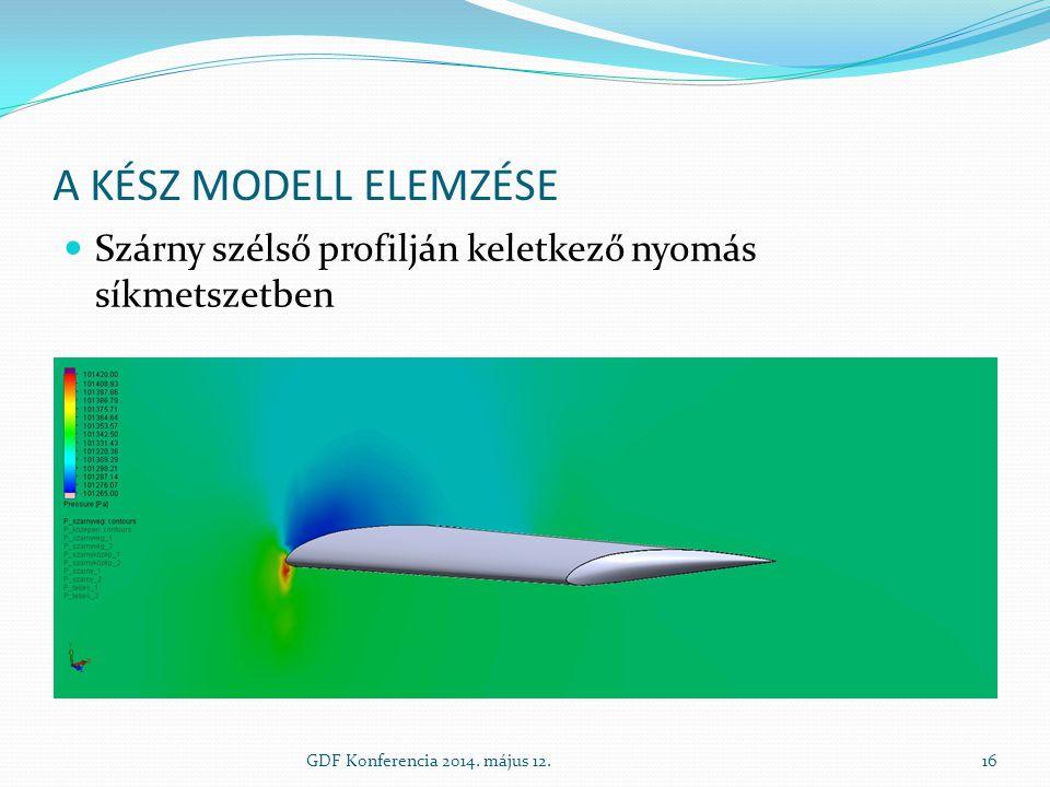 A kész modell elemzése Szárny szélső profilján keletkező nyomás síkmetszetben.