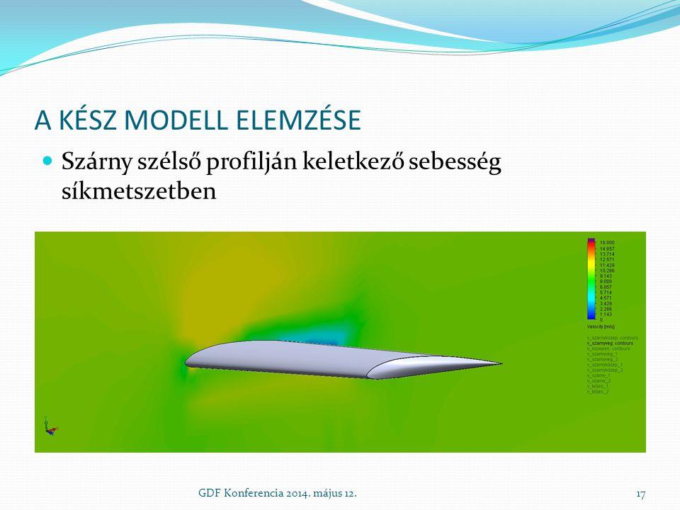 A kész modell elemzése Szárny szélső profilján keletkező sebesség síkmetszetben.