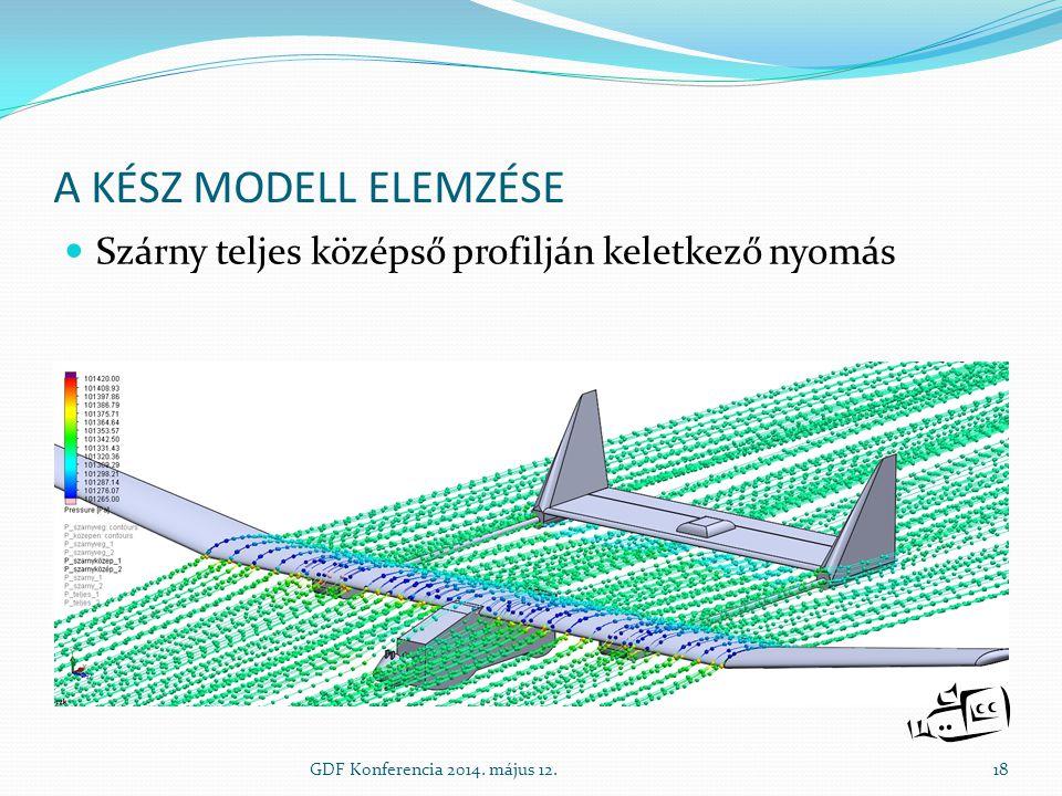 A kész modell elemzése Szárny teljes középső profilján keletkező nyomás.