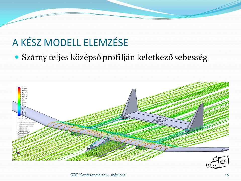 A kész modell elemzése Szárny teljes középső profilján keletkező sebesség.